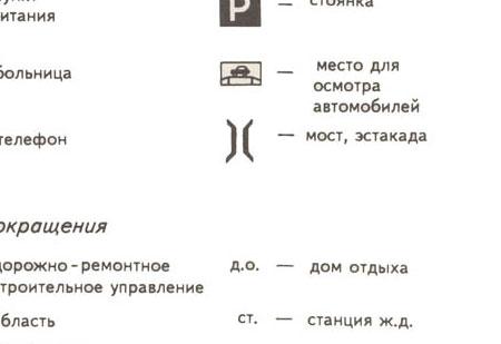 автодорога. автодороги россии схема и карта.